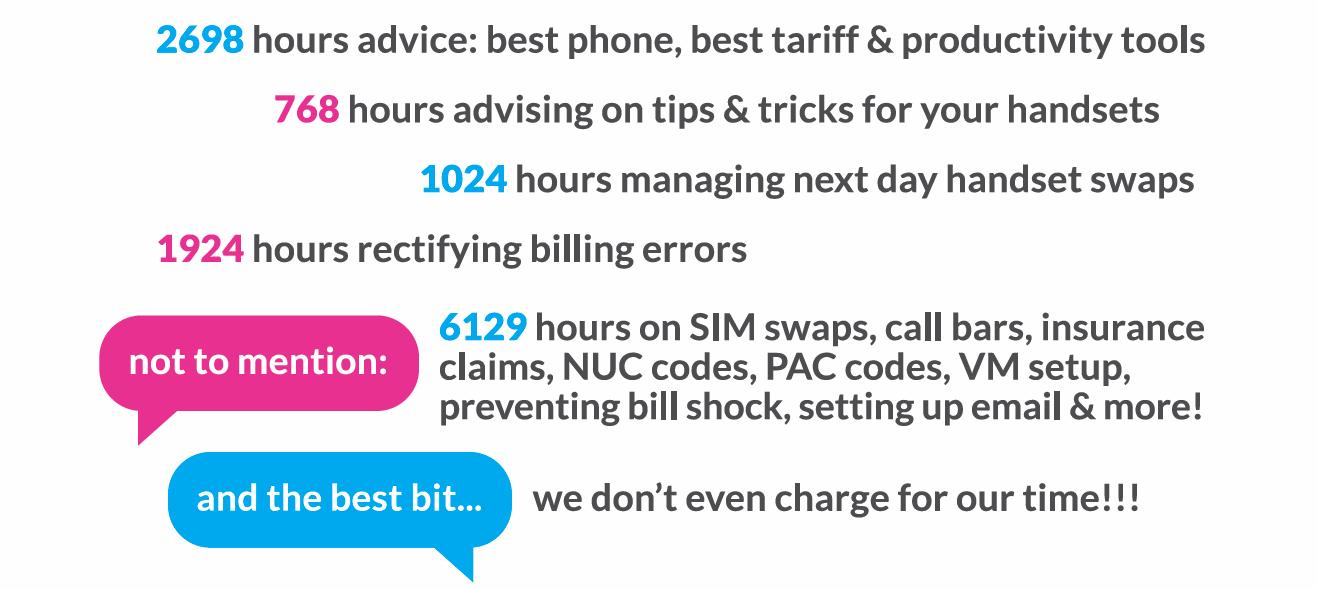 CMM, service led telecomms