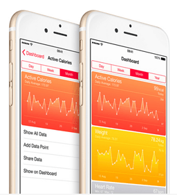 New Features in iOS 8 Health