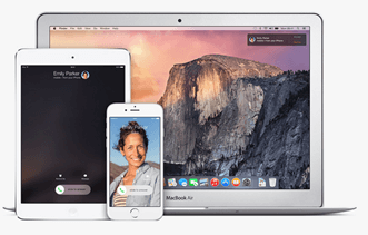 New Features in iOS 8 iPhone iPad & Mac Connect