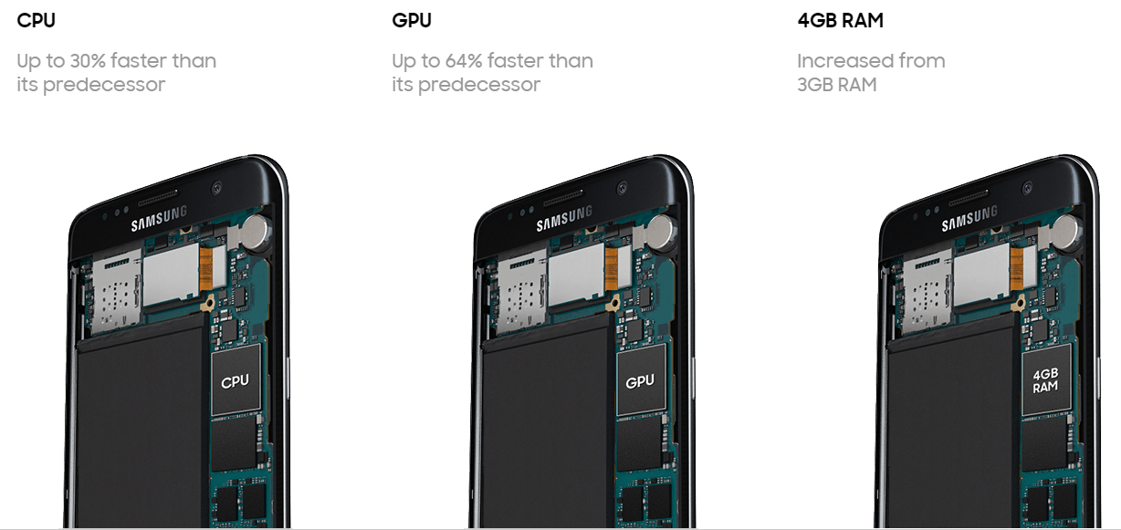 Samsung S7 and S7 Edge Specs