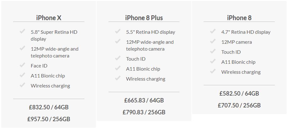 New iPhone Prices